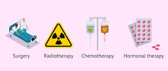 درمان سرطان پستان با طب سنتی