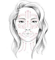 آموزش تصویری ماساژ صورت در خانه برای زیبایی و جوانی